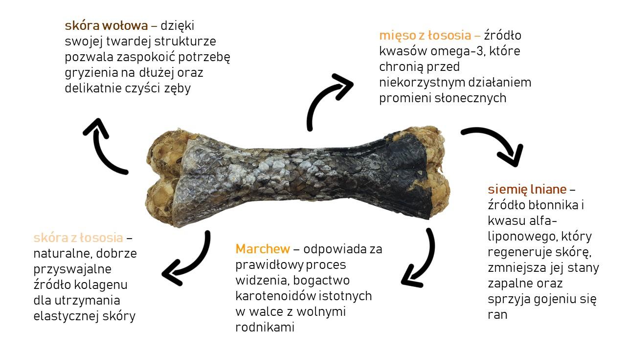 Kość do żucia na lśniącą sierść 13,5 cm