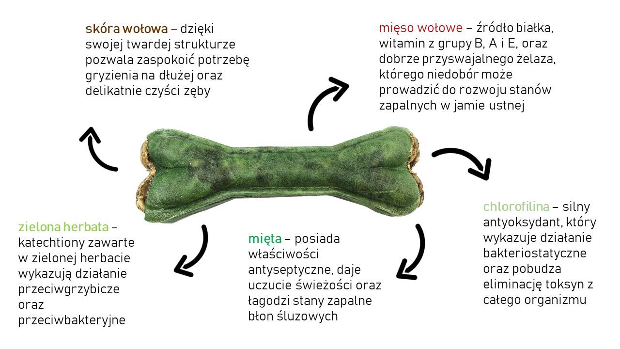 Kość do żucia na świeży oddech 13,5 cm