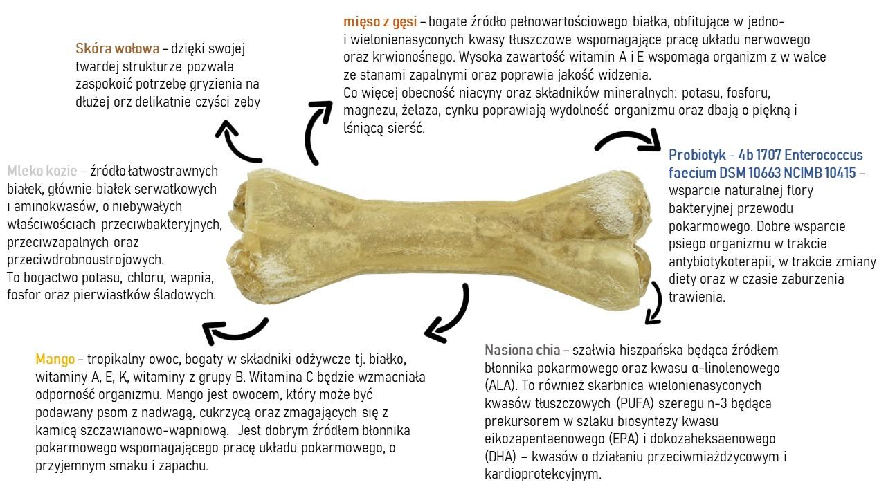 kość z probiotykiem dla psa