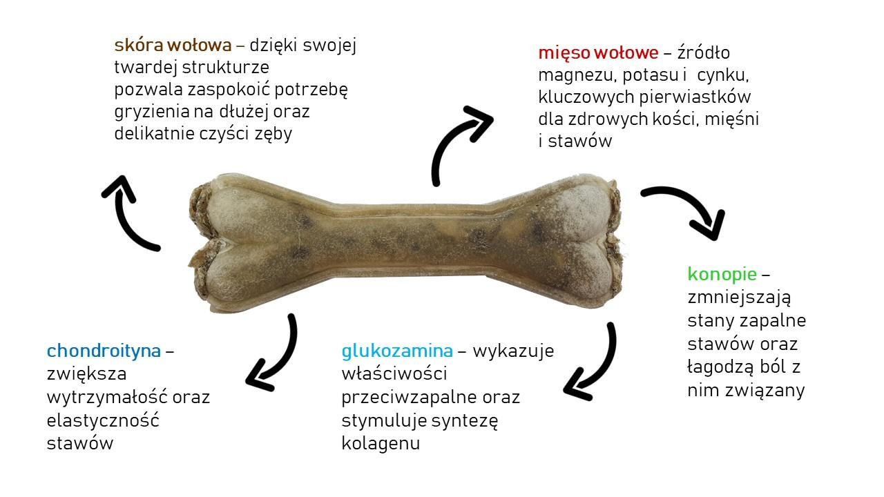 Syta Micha kość do żucia na mocne stawy 13,5 cm